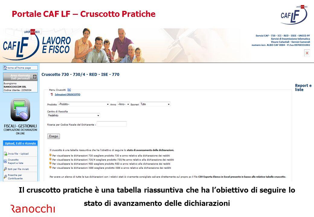 Il cruscotto pratiche è una tabella riassuntiva che ha l'obiettivo di seguire lo stato di avanzamento delle dichiarazioni Portale CAF LF – Cruscotto Pratiche