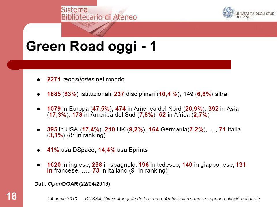 24 aprile 2013DRSBA. Ufficio Anagrafe della ricerca, Archivi istituzionali e supporto attività editoriale 18 Green Road oggi - 1 2271 repositories nel