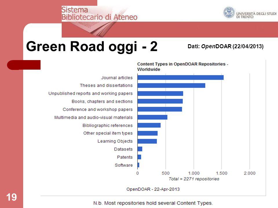 24 aprile 2013DRSBA. Ufficio Anagrafe della ricerca, Archivi istituzionali e supporto attività editoriale 19 Green Road oggi - 2 Dati: OpenDOAR (22/04