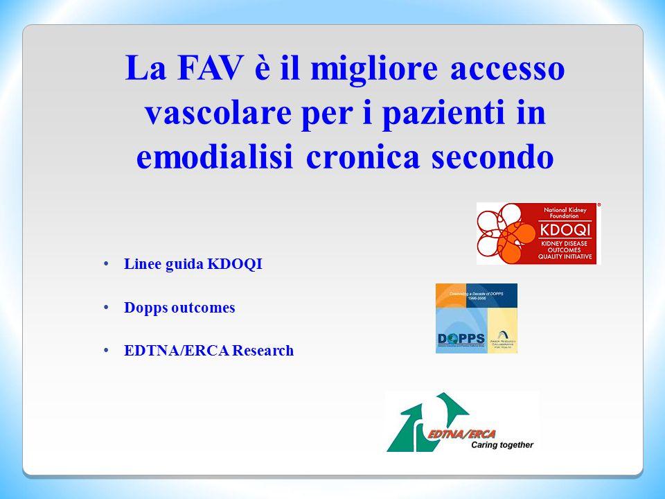 Linee guida KDOQI Dopps outcomes EDTNA/ERCA Research La FAV è il migliore accesso vascolare per i pazienti in emodialisi cronica secondo