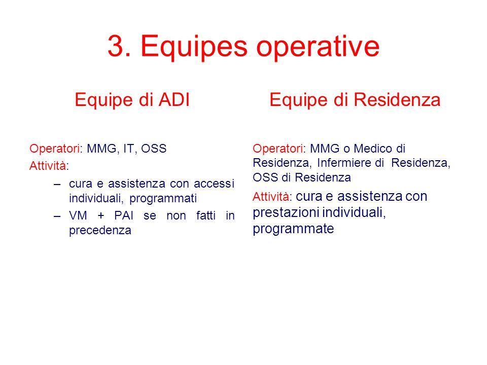 3. Equipes operative Equipe di ADI Operatori: MMG, IT, OSS Attività: –cura e assistenza con accessi individuali, programmati –VM + PAI se non fatti in