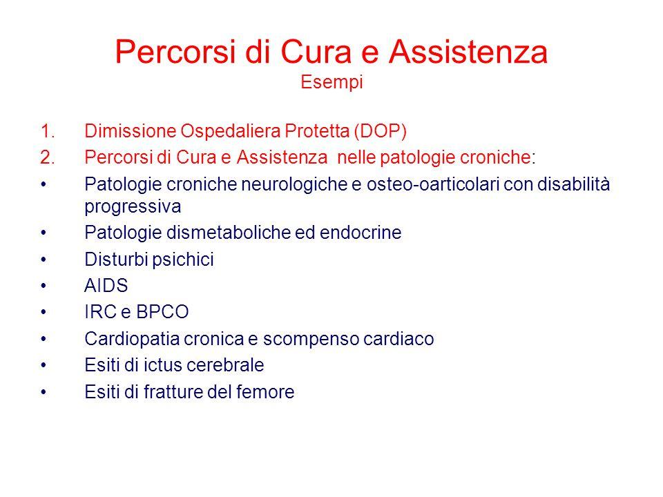 Percorsi di Cura e Assistenza Esempi 1.Dimissione Ospedaliera Protetta (DOP) 2.Percorsi di Cura e Assistenza nelle patologie croniche: Patologie croni