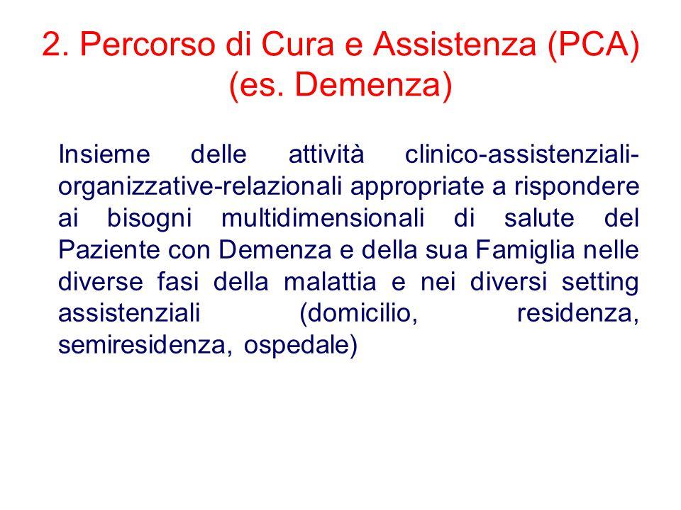 2. Percorso di Cura e Assistenza (PCA) (es. Demenza) Insieme delle attività clinico-assistenziali- organizzative-relazionali appropriate a rispondere