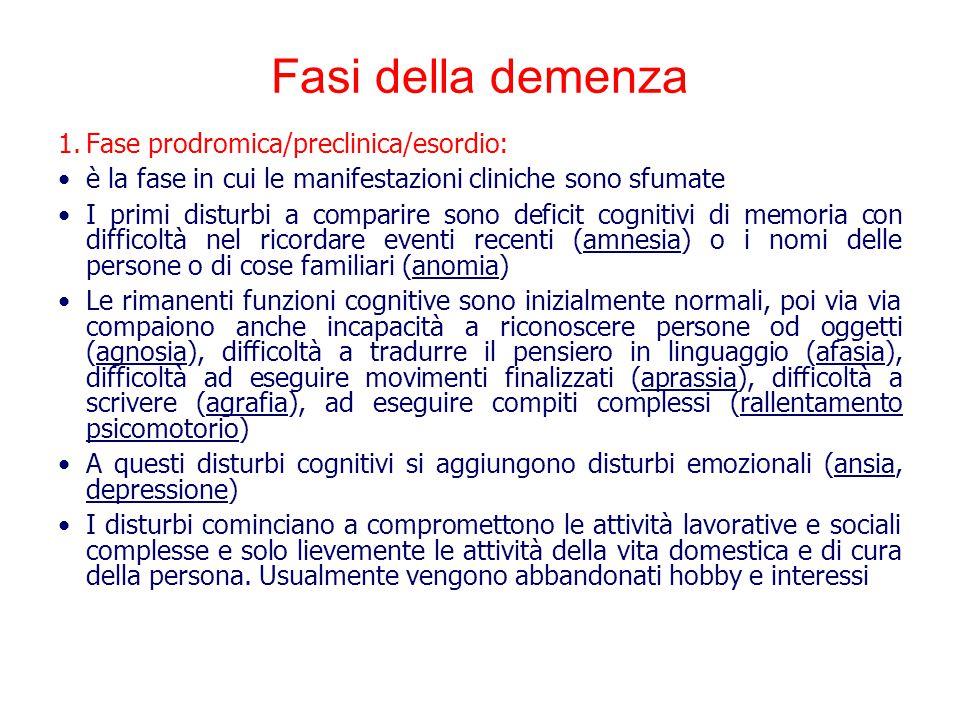 Fasi della demenza 1.Fase prodromica/preclinica/esordio: è la fase in cui le manifestazioni cliniche sono sfumate I primi disturbi a comparire sono de