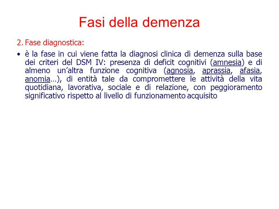 Fasi della demenza 2.Fase diagnostica: è la fase in cui viene fatta la diagnosi clinica di demenza sulla base dei criteri del DSM IV: presenza di defi