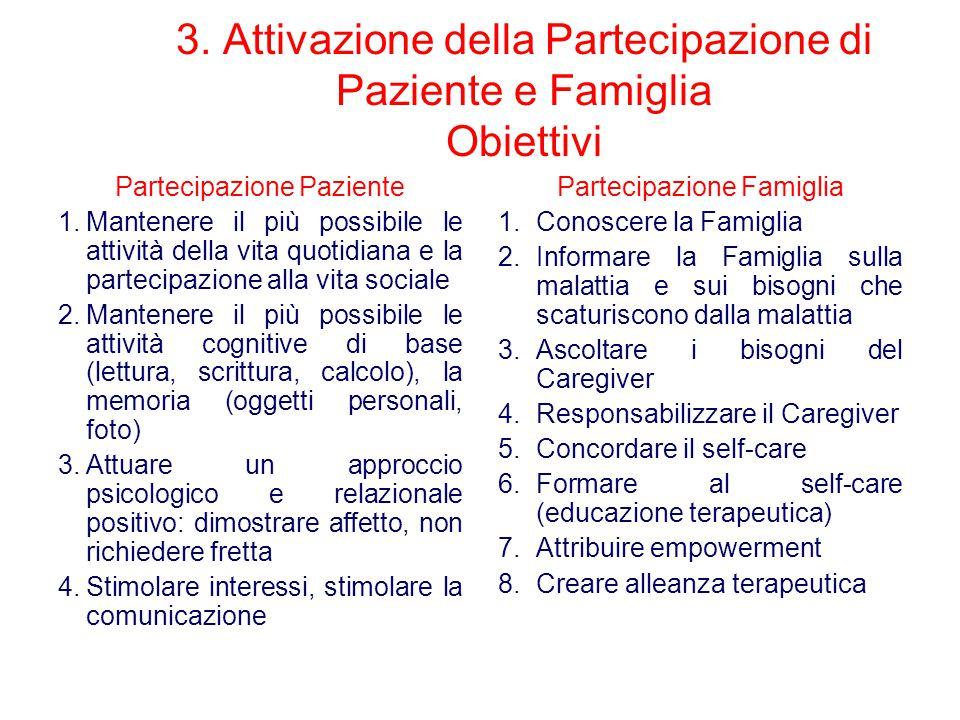 3. Attivazione della Partecipazione di Paziente e Famiglia Obiettivi Partecipazione Paziente 1.Mantenere il più possibile le attività della vita quoti