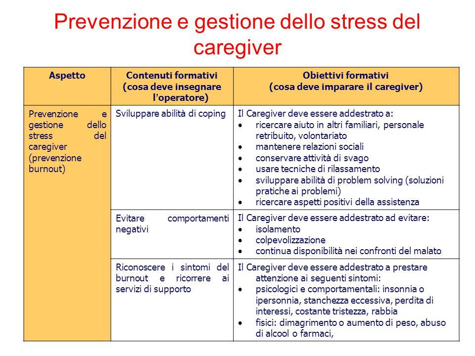 Prevenzione e gestione dello stress del caregiver AspettoContenuti formativi (cosa deve insegnare l ' operatore) Obiettivi formativi (cosa deve impara