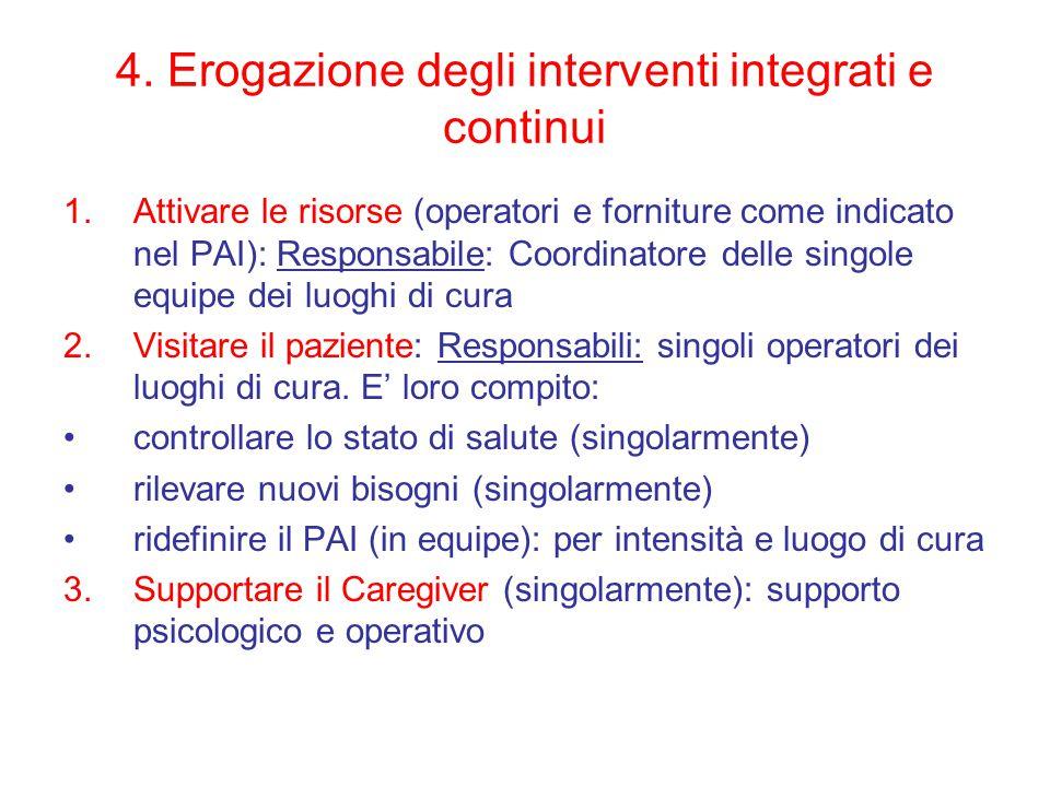 4. Erogazione degli interventi integrati e continui 1.Attivare le risorse (operatori e forniture come indicato nel PAI): Responsabile: Coordinatore de