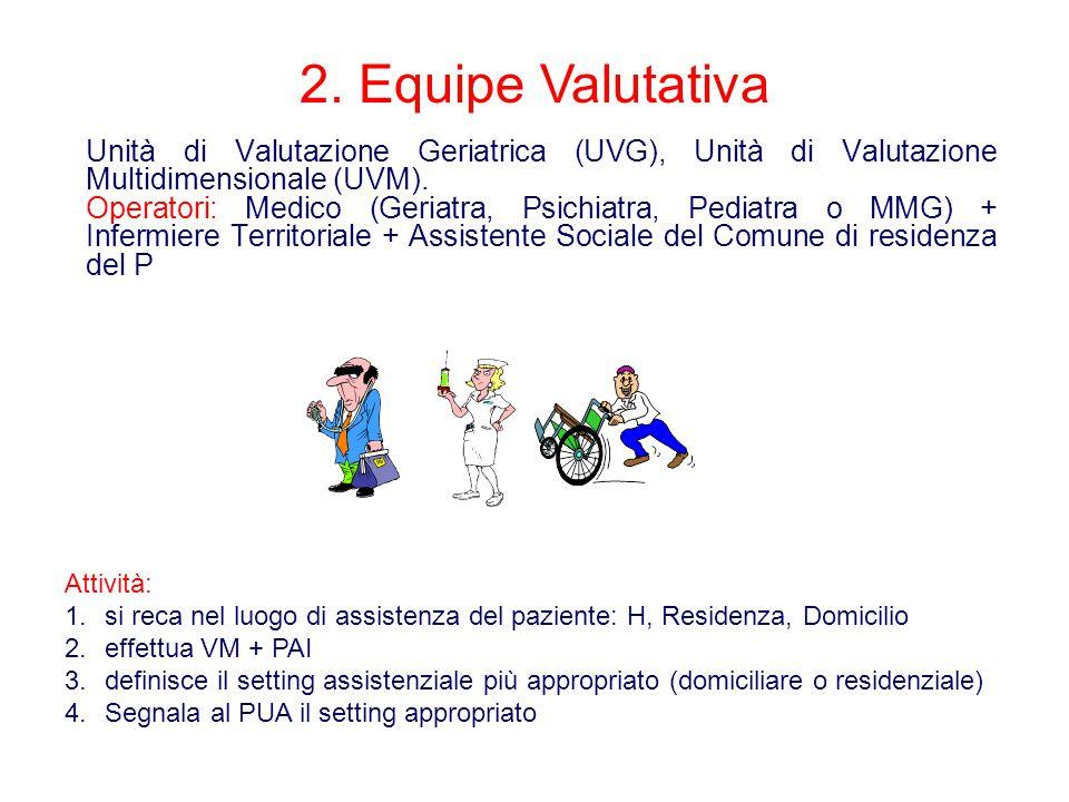 Unità di Valutazione Geriatrica (UVG), Unità di Valutazione Multidimensionale (UVM). Operatori: Medico (Geriatra, Psichiatra, Pediatra o MMG) + Inferm