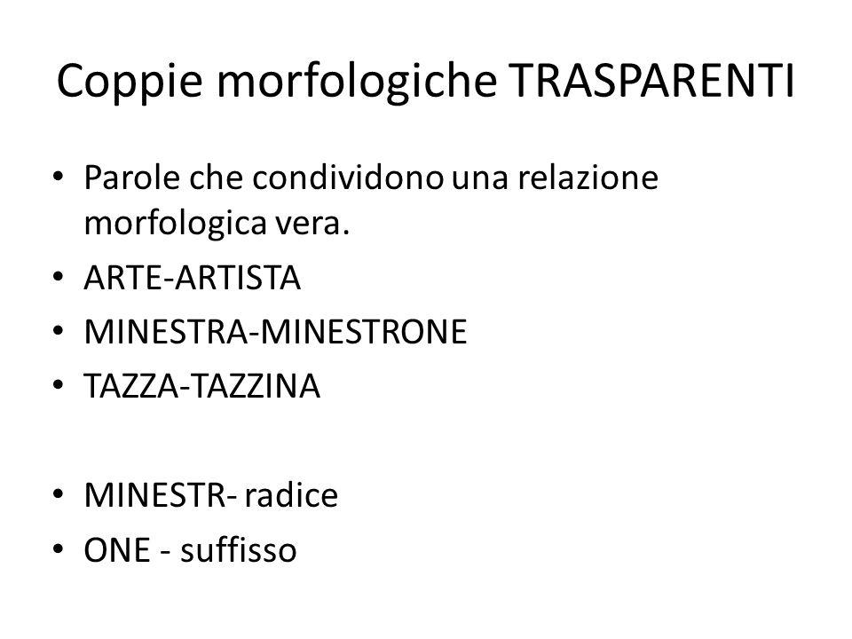 Coppie morfologiche TRASPARENTI Parole che condividono una relazione morfologica vera.