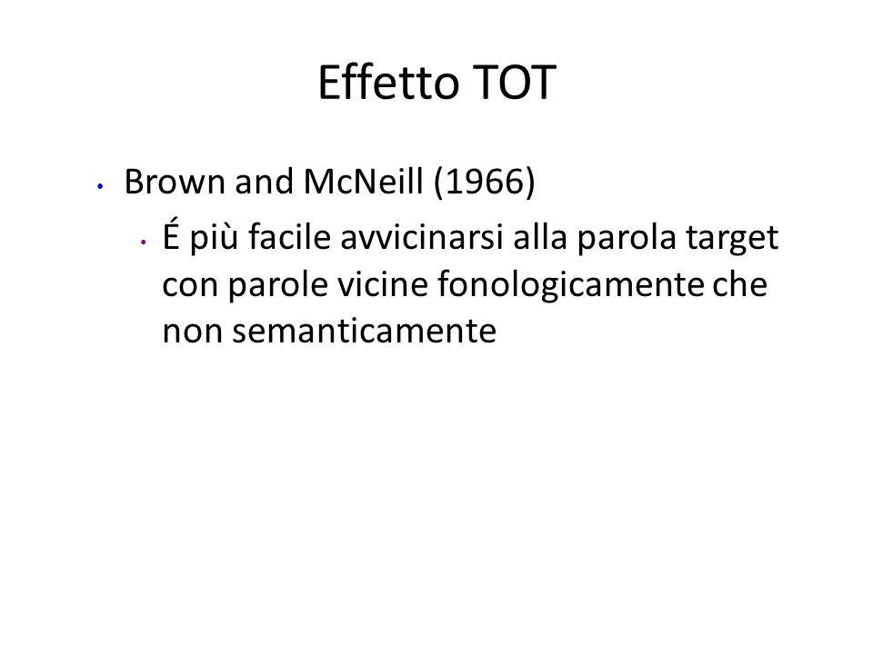 Effetto TOT Brown and McNeill (1966) É più facile avvicinarsi alla parola target con parole vicine fonologicamente che non semanticamente