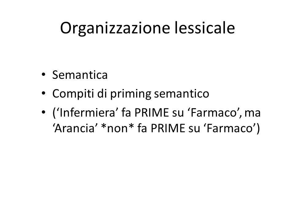 Organizzazione lessicale Semantica Compiti di priming semantico ('Infermiera' fa PRIME su 'Farmaco', ma 'Arancia' *non* fa PRIME su 'Farmaco')