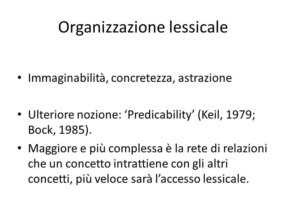 Immaginabilità, concretezza, astrazione Ulteriore nozione: 'Predicability' (Keil, 1979; Bock, 1985).