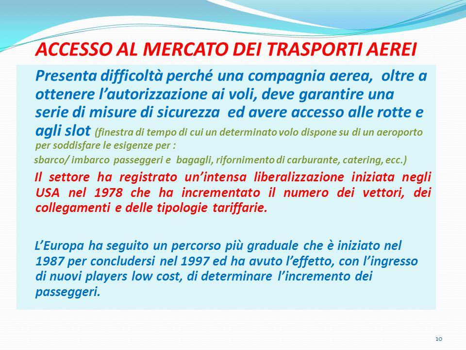 ACCESSO AL MERCATO DEI TRASPORTI AEREI Presenta difficoltà perché una compagnia aerea, oltre a ottenere l'autorizzazione ai voli, deve garantire una s