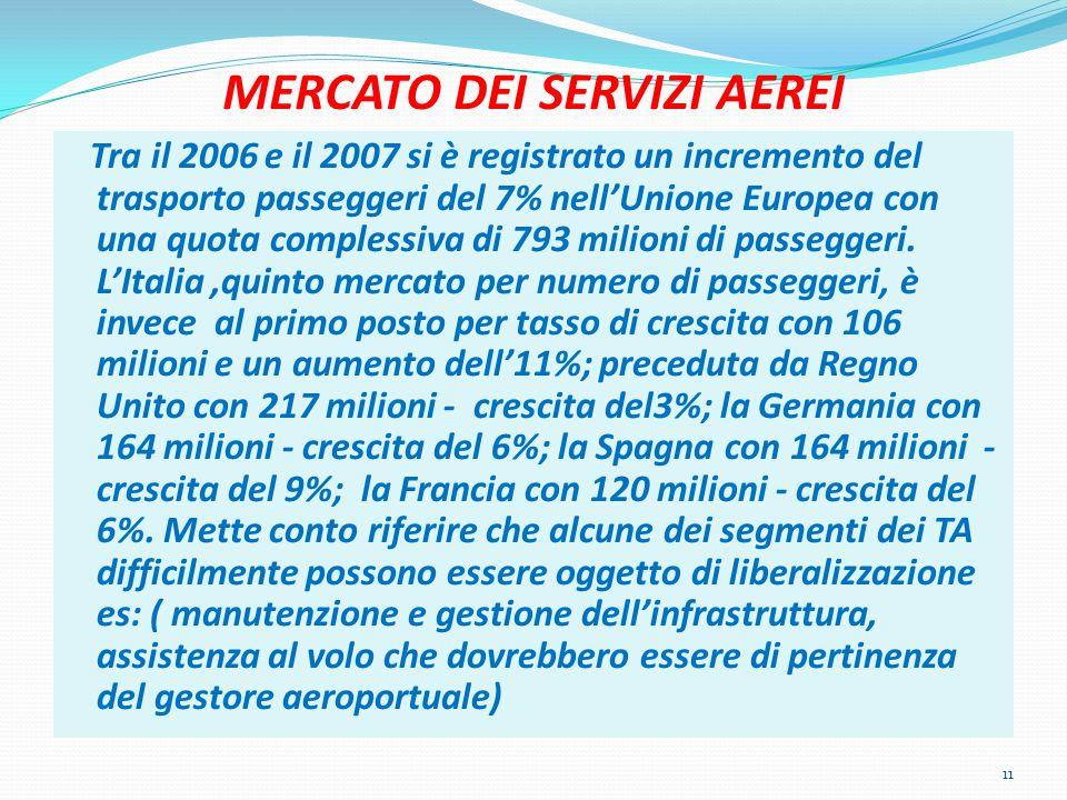 MERCATO DEI SERVIZI AEREI Tra il 2006 e il 2007 si è registrato un incremento del trasporto passeggeri del 7% nell'Unione Europea con una quota comple