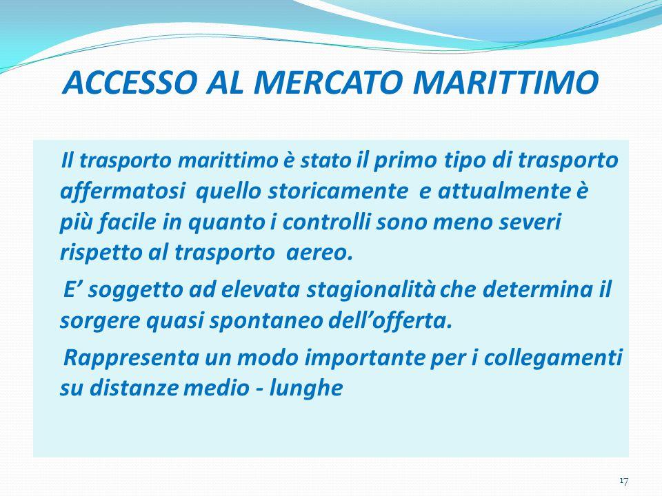 ACCESSO AL MERCATO MARITTIMO Il trasporto marittimo è stato il primo tipo di trasporto affermatosi quello storicamente e attualmente è più facile in quanto i controlli sono meno severi rispetto al trasporto aereo.
