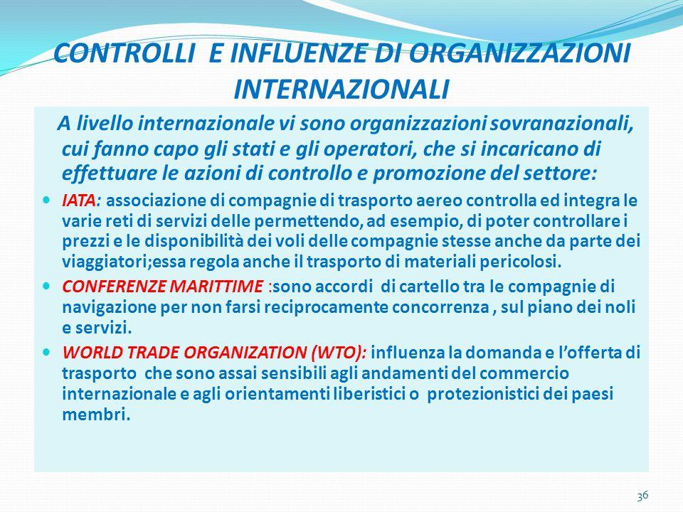 CONTROLLI E INFLUENZE DI ORGANIZZAZIONI INTERNAZIONALI A livello internazionale vi sono organizzazioni sovranazionali, cui fanno capo gli stati e gli
