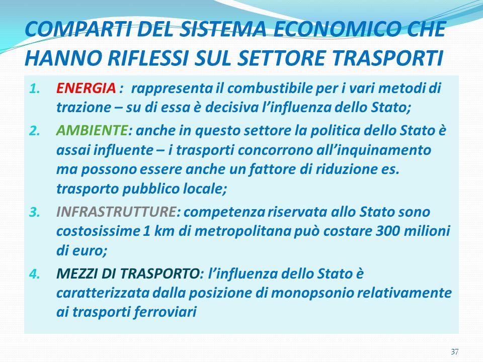 COMPARTI DEL SISTEMA ECONOMICO CHE HANNO RIFLESSI SUL SETTORE TRASPORTI 1.