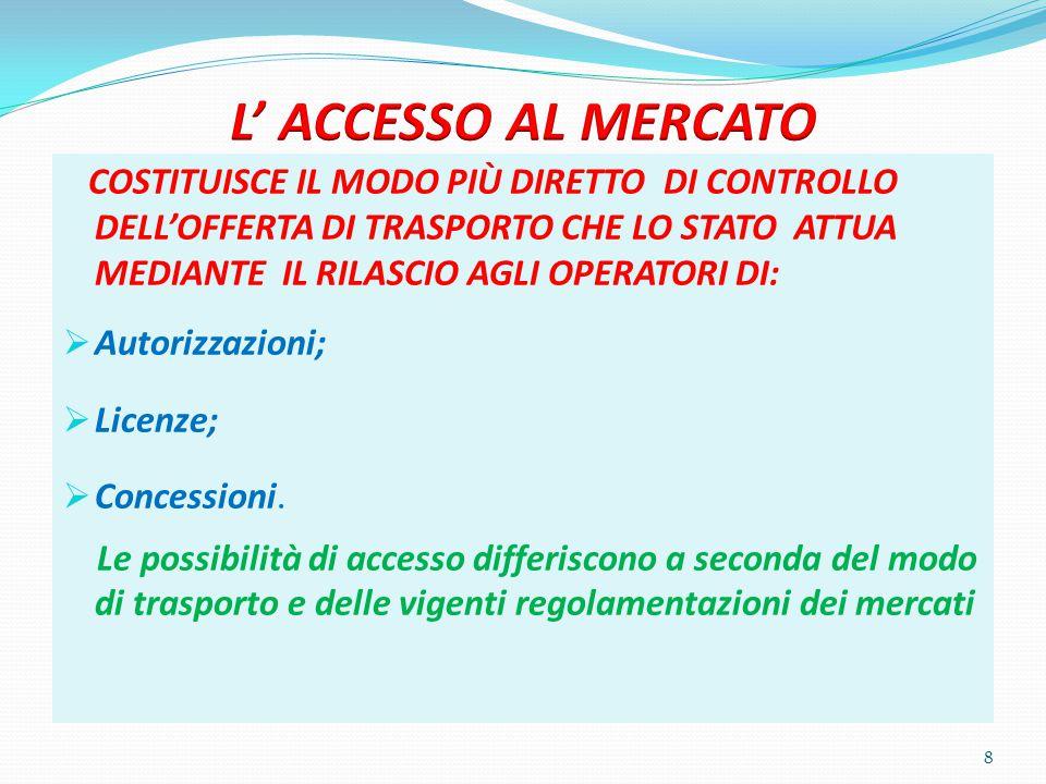 INDUSTRIA ITALIANA DEI MEZZI DI TRASPORTO L'industria italiana dei mezzi di trasporto e il suo indotto presentano una certa bipolarizzazione in quanto sono presenti poche grandi aziende e molte imprese medio piccole 39