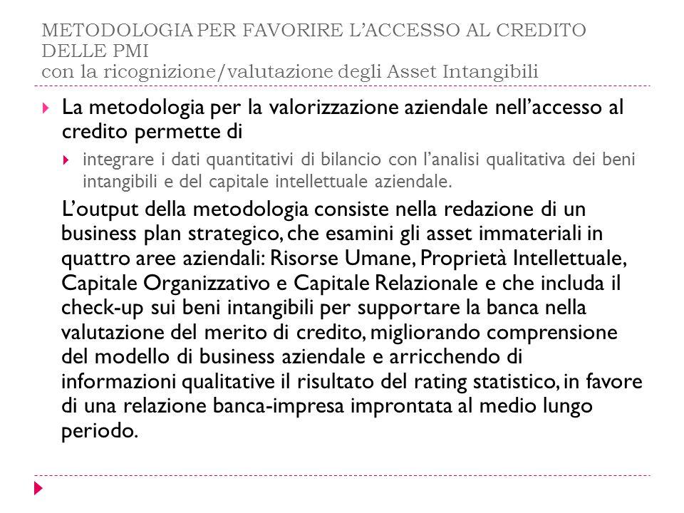 METODOLOGIA PER FAVORIRE L'ACCESSO AL CREDITO DELLE PMI con la ricognizione/valutazione degli Asset Intangibili  La metodologia per la valorizzazione