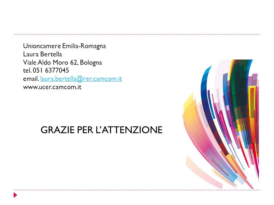 GRAZIE PER L'ATTENZIONE Unioncamere Emilia-Romagna Laura Bertella Viale Aldo Moro 62, Bologna tel. 051 6377045 email. laura.bertella@rer.camcom.itlaur