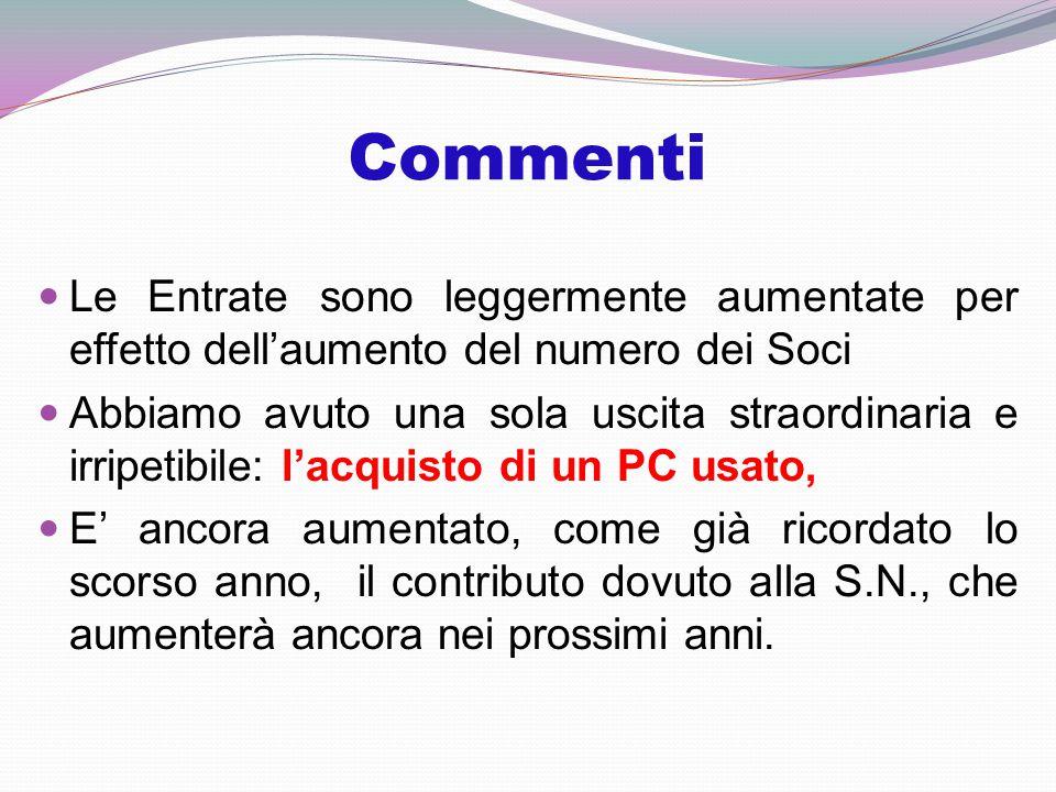 Attività previste nel 2014 Organizzazione gita a Vicenza in occasione della mostra: Manet Organizzazione di incontri per fornire i primi rudimenti di informatica e navigazione internet ai Soci