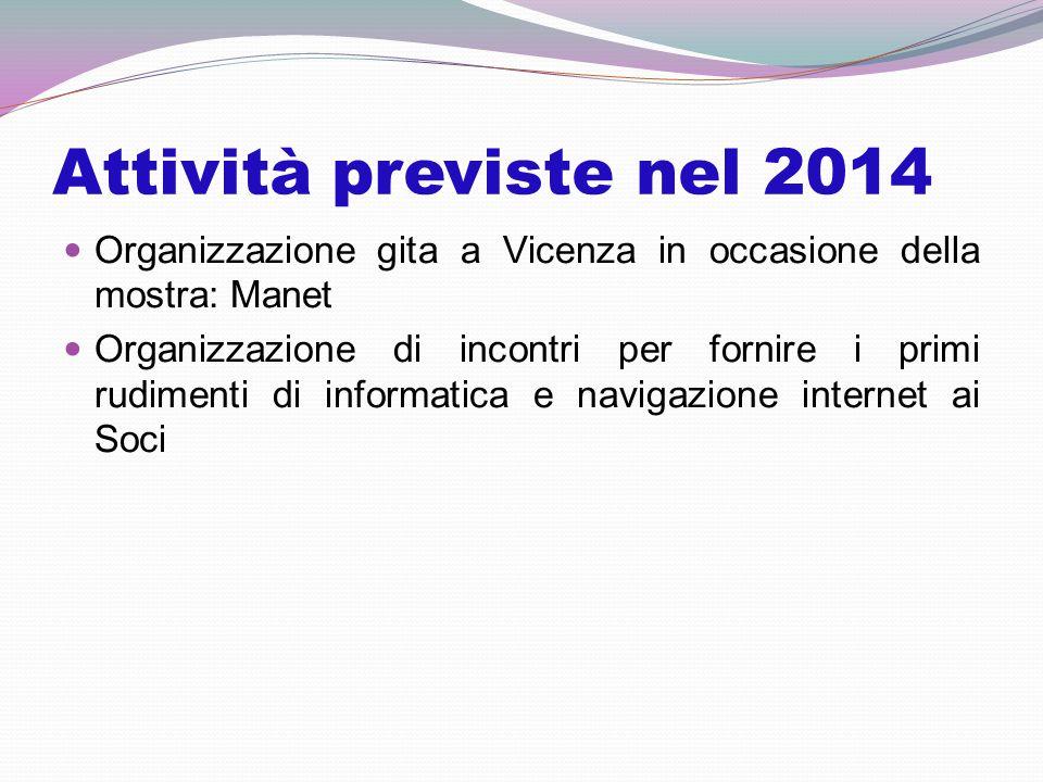 Attività previste nel 2014 Organizzazione gita a Vicenza in occasione della mostra: Manet Organizzazione di incontri per fornire i primi rudimenti di