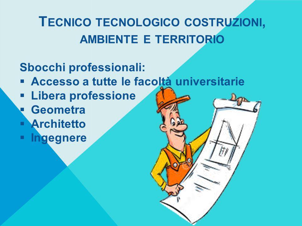 T ECNICO TECNOLOGICO COSTRUZIONI, AMBIENTE E TERRITORIO Sbocchi professionali:  Accesso a tutte le facoltà universitarie  Libera professione  Geometra  Architetto  Ingegnere