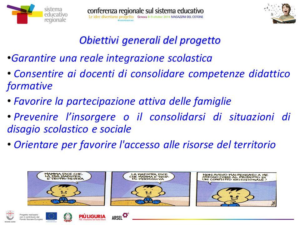 Obiettivi generali del progetto Garantire una reale integrazione scolastica Consentire ai docenti di consolidare competenze didattico formative Favori