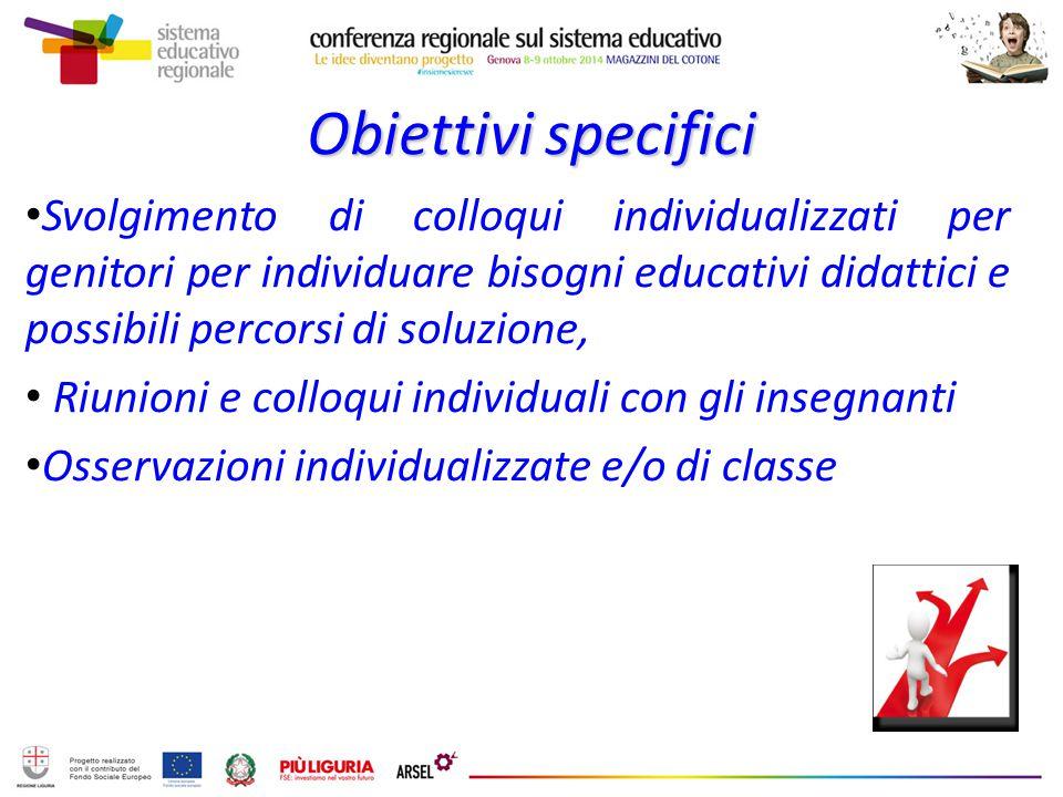 Obiettivi specifici Svolgimento di colloqui individualizzati per genitori per individuare bisogni educativi didattici e possibili percorsi di soluzion