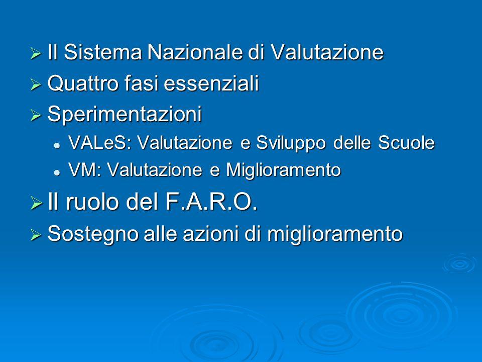  Il Sistema Nazionale di Valutazione  Quattro fasi essenziali  Sperimentazioni VALeS: Valutazione e Sviluppo delle Scuole VALeS: Valutazione e Sviluppo delle Scuole VM: Valutazione e Miglioramento VM: Valutazione e Miglioramento  Il ruolo del F.A.R.O.