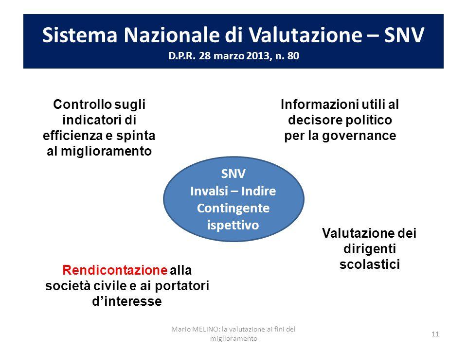 Sistema Nazionale di Valutazione – SNV D.P.R. 28 marzo 2013, n. 80 SNV Invalsi – Indire Contingente ispettivo Controllo sugli indicatori di efficienza
