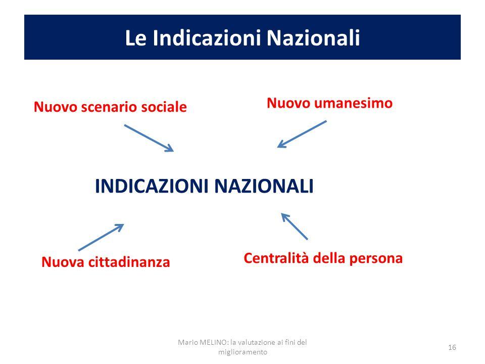 Le Indicazioni Nazionali Nuovo scenario sociale Nuovo umanesimo Nuova cittadinanza Centralità della persona INDICAZIONI NAZIONALI 16 Mario MELINO: la