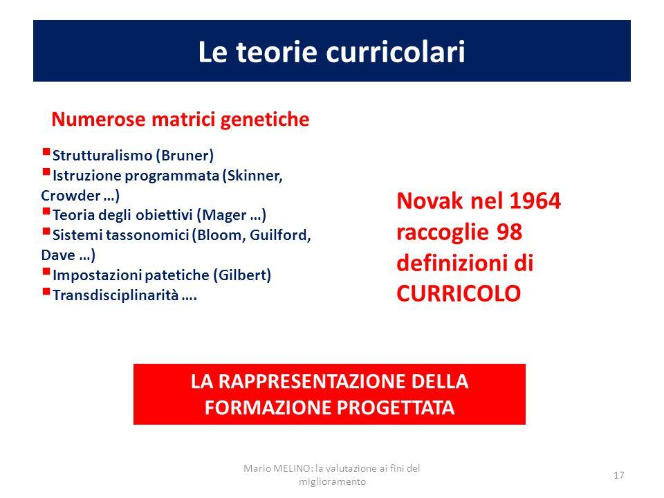 Le teorie curricolari Numerose matrici genetiche  Strutturalismo (Bruner)  Istruzione programmata (Skinner, Crowder …)  Teoria degli obiettivi (Mager …)  Sistemi tassonomici (Bloom, Guilford, Dave …)  Impostazioni patetiche (Gilbert)  Transdisciplinarità ….