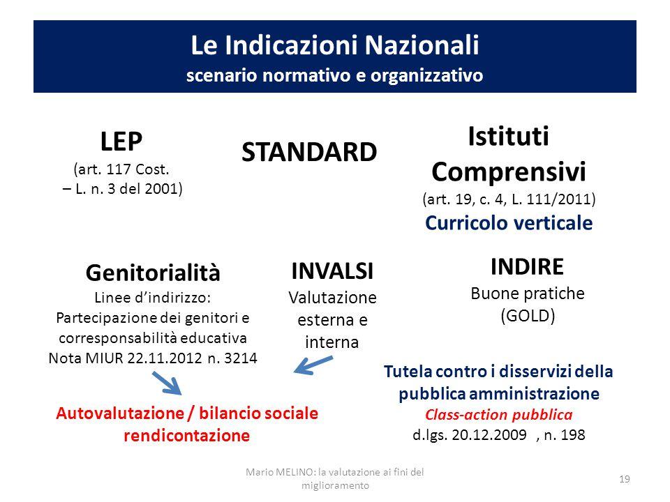 Le Indicazioni Nazionali scenario normativo e organizzativo LEP (art. 117 Cost. – L. n. 3 del 2001) STANDARD Istituti Comprensivi (art. 19, c. 4, L. 1