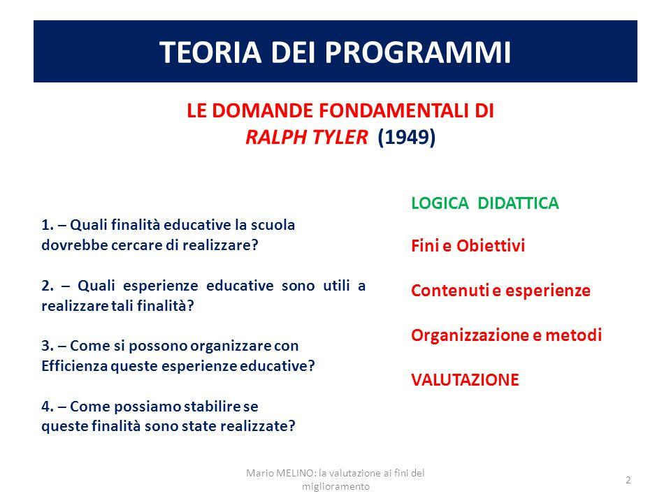 TEORIA DEI PROGRAMMI OBIETTIVI CONTENUTI METODI VALUTAZIONE Ralph TYLER 1.