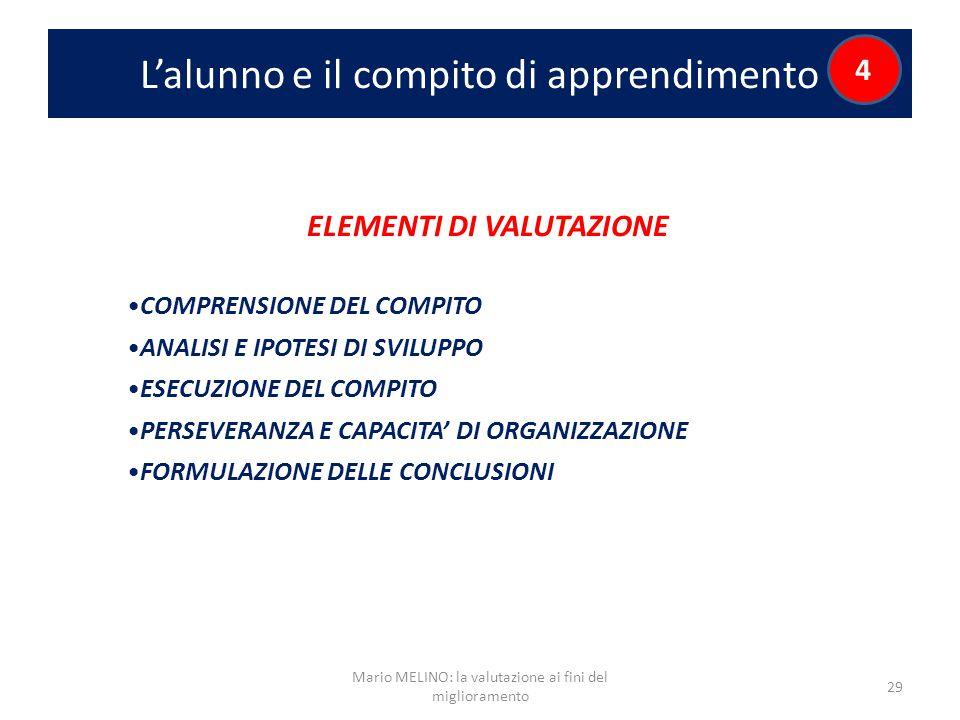 L'alunno e il compito di apprendimento 4 ELEMENTI DI VALUTAZIONE COMPRENSIONE DEL COMPITO ANALISI E IPOTESI DI SVILUPPO ESECUZIONE DEL COMPITO PERSEVERANZA E CAPACITA' DI ORGANIZZAZIONE FORMULAZIONE DELLE CONCLUSIONI 29 Mario MELINO: la valutazione ai fini del miglioramento
