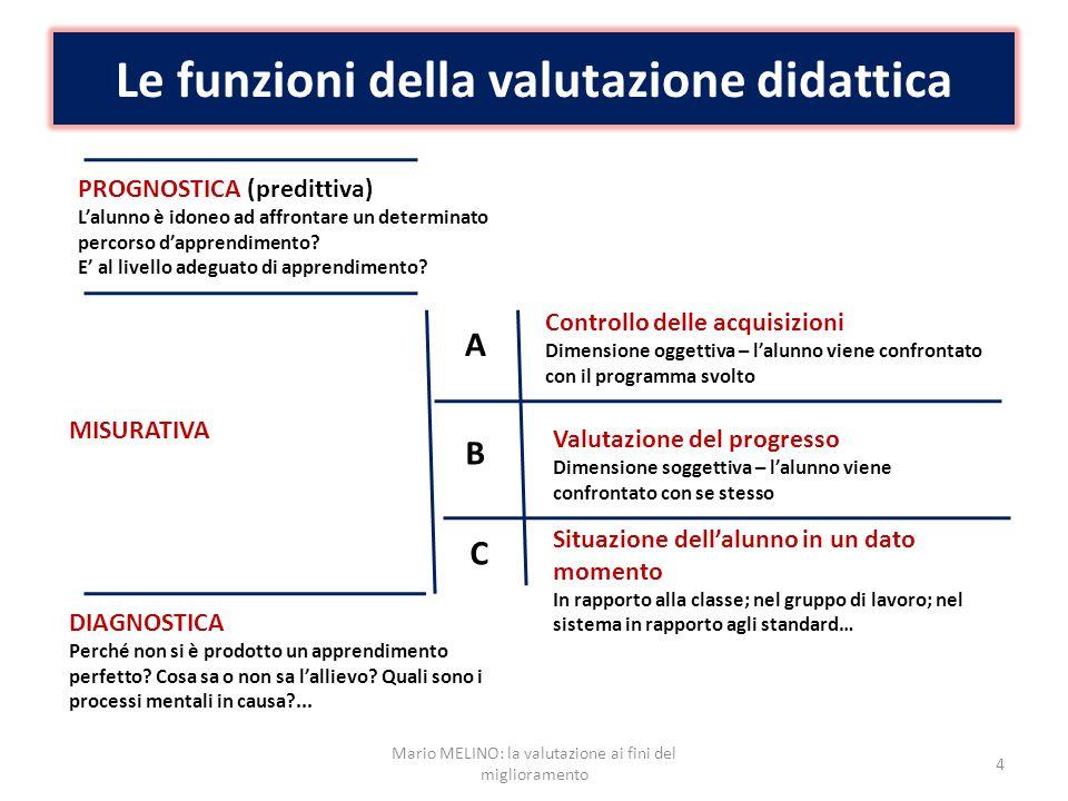 Le funzioni della valutazione didattica PROGNOSTICA (predittiva) L'alunno è idoneo ad affrontare un determinato percorso d'apprendimento.
