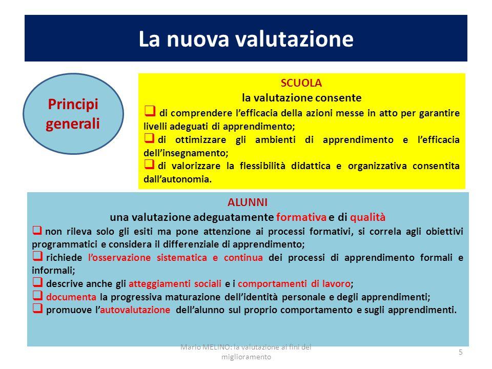 La nuova valutazione 5 Principi generali SCUOLA la valutazione consente  di comprendere l'efficacia della azioni messe in atto per garantire livelli adeguati di apprendimento;  di ottimizzare gli ambienti di apprendimento e l'efficacia dell'insegnamento;  di valorizzare la flessibilità didattica e organizzativa consentita dall'autonomia.