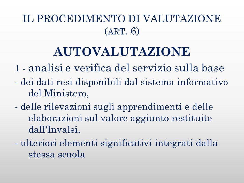 AUTOVALUTAZIONE 2- elaborazione di un rapporto di autovalutazione - in formato elettronico, - secondo un quadro di riferimento predisposto dall'Invalsi formulazione di un piano di miglioramento