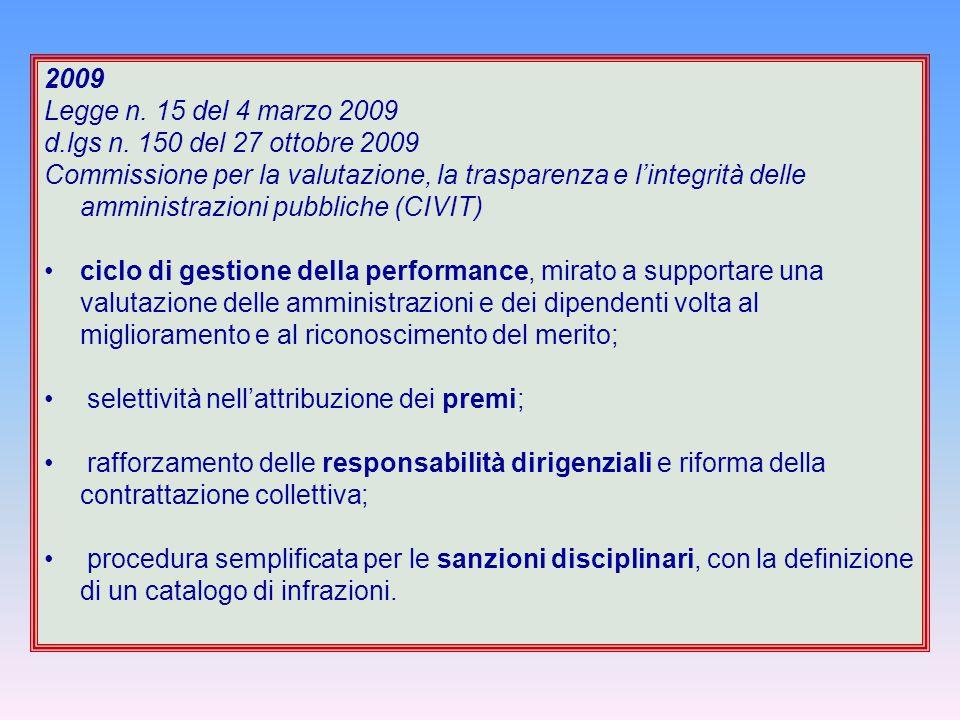2009 Legge n. 15 del 4 marzo 2009 d.lgs n. 150 del 27 ottobre 2009 Commissione per la valutazione, la trasparenza e l'integrità delle amministrazioni