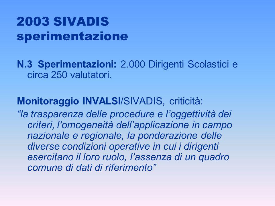 """2003 SIVADIS sperimentazione N.3 Sperimentazioni: 2.000 Dirigenti Scolastici e circa 250 valutatori. Monitoraggio INVALSI/SIVADIS, criticità: """"la tras"""