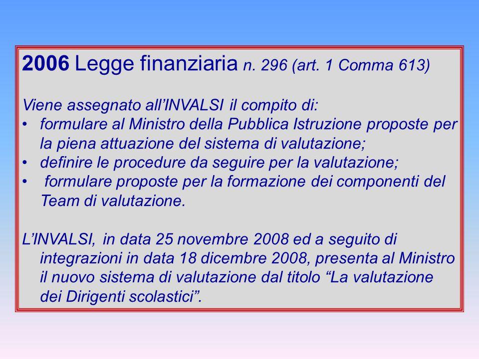 2006 Legge finanziaria n. 296 (art. 1 Comma 613) Viene assegnato all'INVALSI il compito di: formulare al Ministro della Pubblica Istruzione proposte p