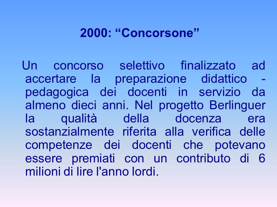 """2000: """"Concorsone"""" Un concorso selettivo finalizzato ad accertare la preparazione didattico - pedagogica dei docenti in servizio da almeno dieci anni."""