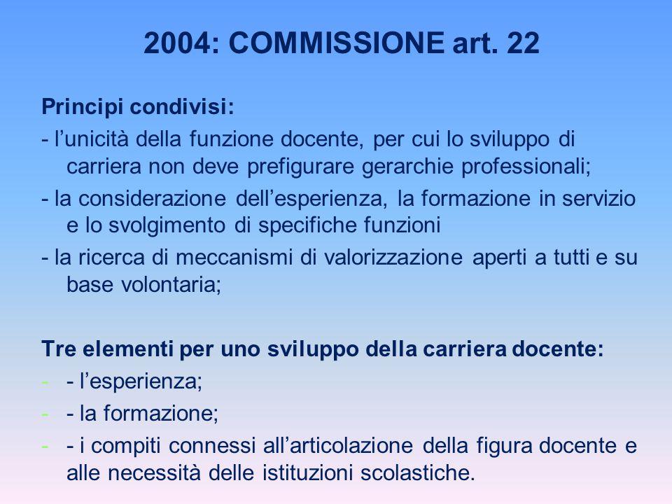 2004: COMMISSIONE art. 22 Principi condivisi: - l'unicità della funzione docente, per cui lo sviluppo di carriera non deve prefigurare gerarchie profe