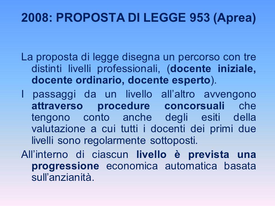 2008: PROPOSTA DI LEGGE 953 (Aprea) La proposta di legge disegna un percorso con tre distinti livelli professionali, (docente iniziale, docente ordinario, docente esperto).