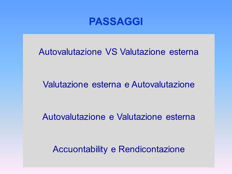 Autovalutazione VS Valutazione esterna Valutazione esterna e Autovalutazione Autovalutazione e Valutazione esterna Accuontability e Rendicontazione PASSAGGI