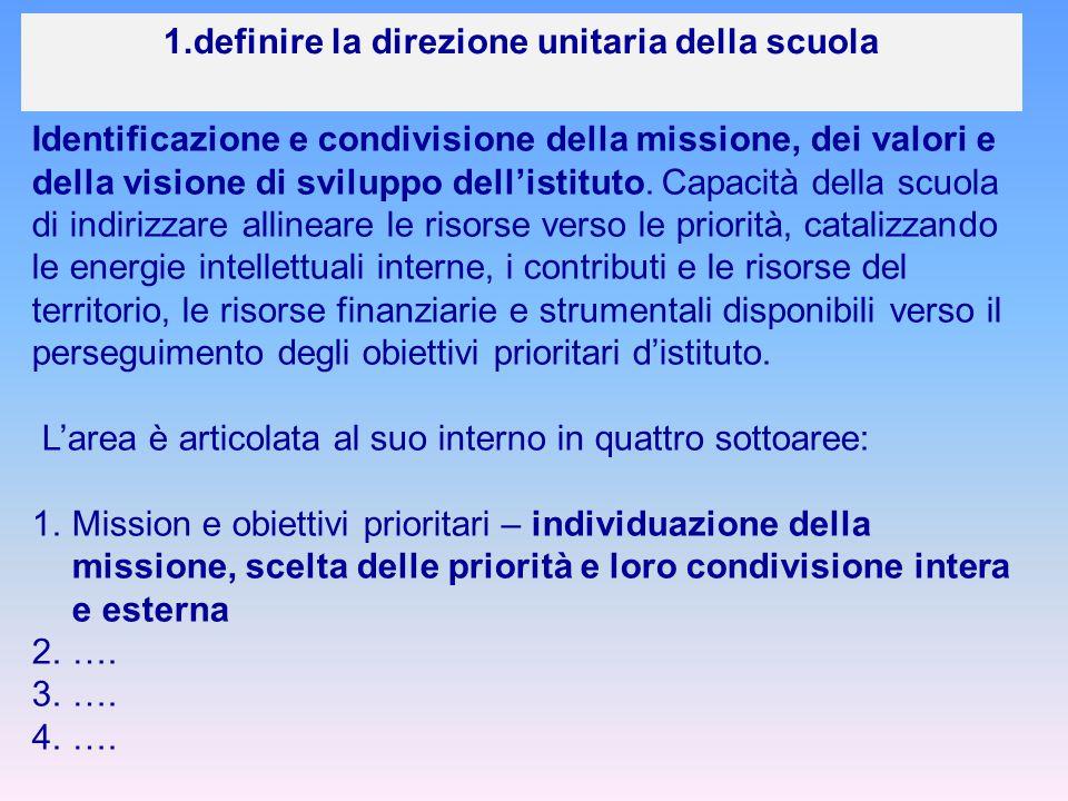1.definire la direzione unitaria della scuola Identificazione e condivisione della missione, dei valori e della visione di sviluppo dell'istituto.