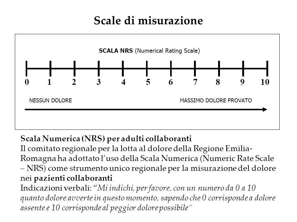 Scale di misurazione Scala Numerica (NRS) per adulti collaboranti Il comitato regionale per la lotta al dolore della Regione Emilia- Romagna ha adotta
