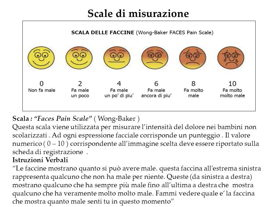 """Scale di misurazione Scala : """"Faces Pain Scale"""" ( Wong-Baker ) Questa scala viene utilizzata per misurare l'intensità del dolore nei bambini non scola"""